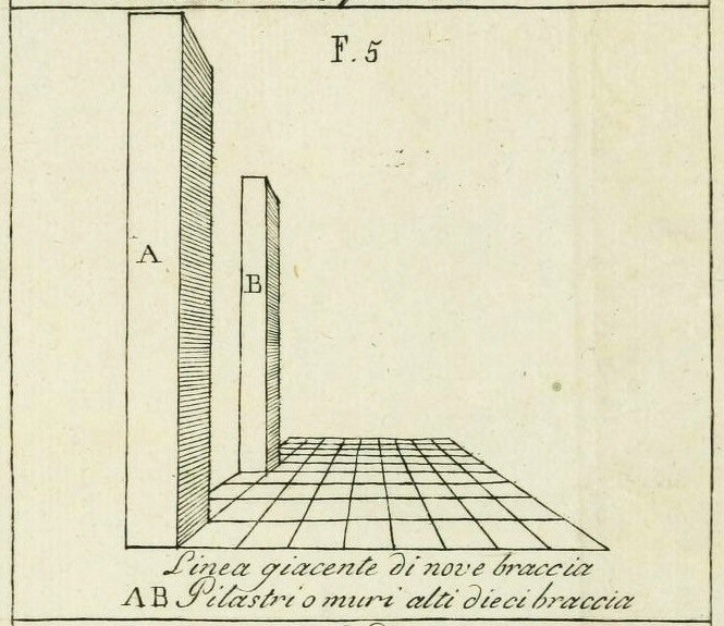 Della Pittura, Leon Battista Alberti, perspective pillars on grid