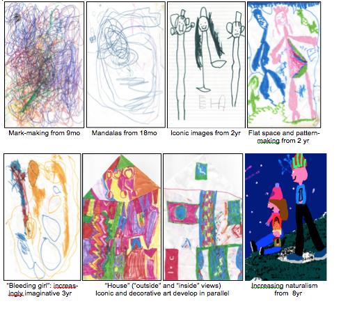 London Fine Art Studios Drawing Children Art Coour Crayon